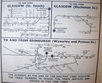Excerpt from BR Scottish Region timetable, Winter 1960-61, featuring Edinburgh and Glasgow network diagrams.<br><br>[David Panton&nbsp;27/05/2012]