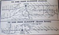 Extract 2 from BR Scottish Region timetable, Winter 1960/61, showing Glasgow network diagrams.<br><br>[David Panton&nbsp;//1960]