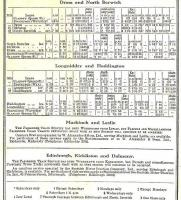 Part of the last LNER timetable 6 October 1947 showing the North Berwick and (last) Haddington branch tables. <br><br>[David Panton&nbsp;19/05/2014]
