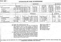 The Windermere winter timetable of 1964 shows a meagre seven departures (nine down trains) with some very long gaps between services. Sunday was even worse with the two trains shown only operating for two weeks and then it was a Ribble bus or nothing. In 2010 the branch enjoys an hourly service on weekdays (seventeen trains in total)and on Sundays there are fourteen departures.<br><br>[Mark Bartlett&nbsp;07/09/1964]