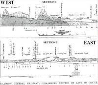 Profile of the Glasgow Central Railway, opened in stages during the 1890s.<br><br>[Alistair MacKenzie&nbsp;//]