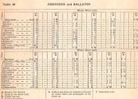 The Deeside line timetable from the BR Scottish Region passenger <br> timetable book for winter 1960-61 a period when, obligingly, traction type was shown. Battery cars: whatever happened to them? Was Cambus o'May Halt as delightful as it sounds? Was Park as dull as its name suggests? <br> <br><br>[David Panton&nbsp;12/09/1960]