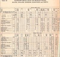 The Glasgow to Perth via Devon Valley timetable for 12/09/1960 to <br> 11/06/1961. This is the table in its entirety. The paucity of the <br> service is clear, especially when you take into account that 'S' was <br> Saturdays only. Putting text notes in the columns is fussy and <br> confusing to today's eyes when we can manage fine without! <br> <br><br>[David Panton&nbsp;11/05/2014]