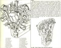 Deltic engine diagrams from the 1962 British Rail Diesel Traction �Manual for Enginemen�. (No home should be without this book!) No camshafts, valves or cylinder heads, but direct injection, dry sump lubrication and a 2-stroke.<br><br>[Gus Carnegie&nbsp;//1962]