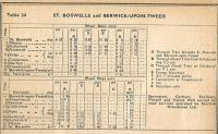 Services on the Berwick - Kelso - St Boswells line from the ScR timetable 1960-61. Easy to see why such sparse services lost out heavily to bus competition.<br> <br><br>[David Panton&nbsp;12/09/1960]