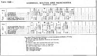 Table 123 of the London Midland 1964 timetable showing services on the short (1.25 mile) Blackrod to Horwich branch line. The footnote 'B' is a reminder of the triangular junction with the main line and that most Horwich services used the chord towards Bolton and missed Blackrod station. This was the last full year of operations as the branch closed in September 1965. <br><br>[Mark Bartlett&nbsp;07/09/1964]